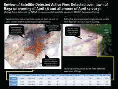 Satellite data allowed Human Rights Watch to document abuse by Nigerian Army through damaged buildings, destroyed forests, and smoldering fires.