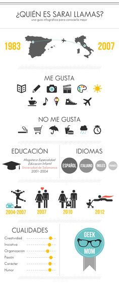 Infografia.  Good for beginning students to use as a model to introduce themselves.