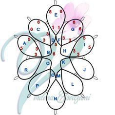 """realizzare cerchi e cerchi contrari con all'interno una perla e un lavoro particolare, un orecchino """"Chandelier"""" asimmetrico."""