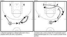 San Antonio Spurs : Quick Flex – Need3