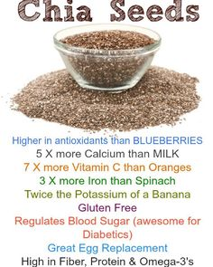 health benefits of chia seeds #plantbased