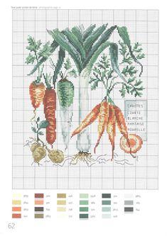 Cross Stitch Fruit, Cross Stitching, Handicraft, Needlepoint, Cross Stitch Patterns, Needlework, Embroidery, Creative, Crafts