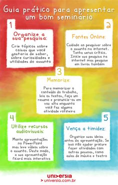 Infográfico: Guia prático para apresentar um bom seminário College Hacks, School Hacks, University Tips, Learn Brazilian Portuguese, Research Writing, Portuguese Language, Study Inspiration, Education College, Studyblr