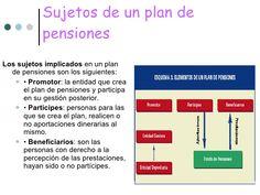 Resultado de imagen de esquema planes de pensiones