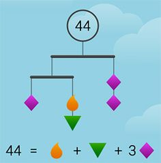 SolveMe Mobiles - Love these balance problems! Log in and work your way through them all. Maths Puzzles, Math Worksheets, Math Resources, Logic Math, Math Problem Solving, Play Math Games, Math Activities, Math Olympiad, Math Talk
