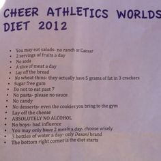 CA Panthers World diet = abs!!