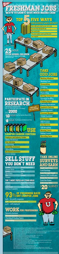 How do you plan to earn and save money at college? Check out the Freshman Jobs infographic for a list of creative ideas.