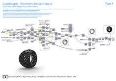Grasshopper – Parametric Design Tutorials   responsive design studio