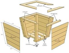 to Make a Movable Planter - Outdoor Projects Planter Box Plans, Cedar Planter Box, Garden Planter Boxes, Pallet Planter Box, Diy Wooden Planters, Outdoor Planters, Wooden Diy, Wooden Pallet Projects, Outdoor Projects
