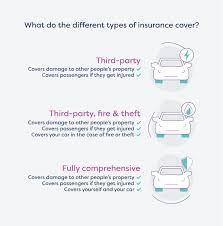 Https Otoinsurancequotes Blogspot Com