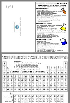 periodic table trends worksheet answer key periodic table chemistry classroom periodic. Black Bedroom Furniture Sets. Home Design Ideas