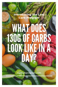 For someone just starting a low carb lifestyle, we suggest including of carbs per day in your diet as a starting point and then adjusting this amount to suit individual goals. Gourmet Recipes, Diet Recipes, Healthy Recipes, Low Carb Blog, Clarified Butter, Biryani, World Recipes, Fitness Diet, Food Print