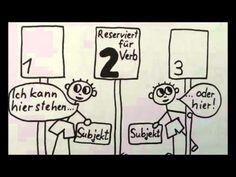 ▶ Kokis Geschichte mit dem Verb - YouTube