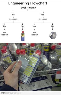 Because there is nothing that duct tape and/or can't fix, here is your problem-solving flowchart: :-) Redneck Humor, Redneck Gifts, Redneck Party, Gag Gifts, Funny Gifts, Silly Gifts, Funny Images, Funny Pictures, Fail Pictures