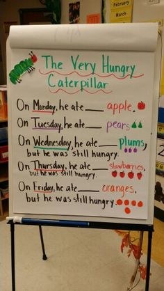 The Very Hungry Caterpillar.  A sequencing lesson I did in Kindergarten.