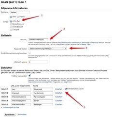 Als Shop-Betreiber Erfolg messen? Google Analytics im E-Commerce © Björn B. Dorra