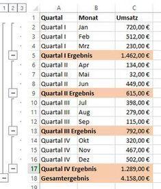 So Baut Excel Automatisch Zwischensummen Ein Excel Tipps Lernen Programmieren Lernen