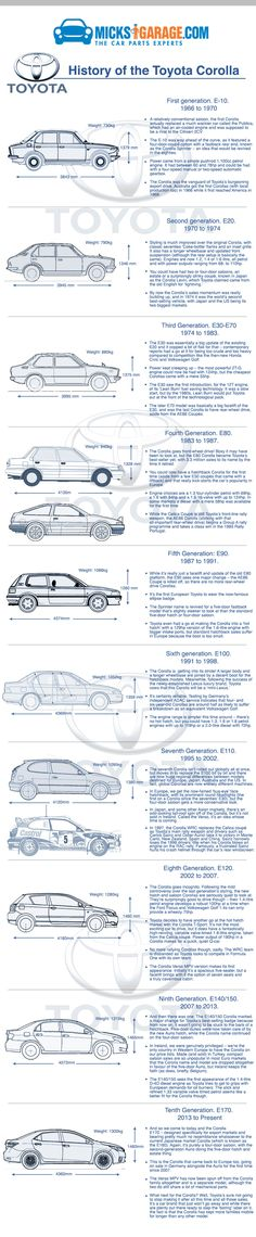 History of The Toyota Corolla - The Best Selling Car in The World