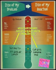 SLPs & Counselors: See how I'm using Social Thinking's Size of My Problem Poster in sessions.