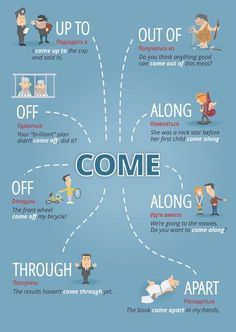 """Come.."" Figure of speech visuals"