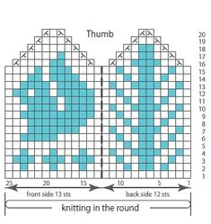Knitted Mittens Pattern, Loom Knitting Patterns, Knit Mittens, Knitting Charts, Knitted Gloves, Knitting Stitches, Sock Knitting, Knitting Tutorials, Vintage Knitting