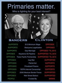 Who is really, grounded in interdependent wisdom (not dependent control games with insecure living & feeling fellow financial hoarding neighbors) & consistently standing for our collective's & individuals' balanced well-being? #FeelTheBern #BernieSanders2016 #NotMeUS