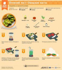 Великий пост: овощная паста для бутербродов | Рецепты в инфографике | Кухня | АиФ Украина