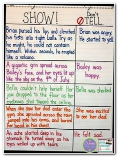 Your students are going to love these anchor charts for writing! Everything from editing to essay writing gets a boost with these helpful reminders. Show vs tell Book Writing Tips, Writing Lessons, Writing Resources, Teaching Writing, Writing Skills, Descriptive Writing Activities, Narrative Writing Prompts, Writing Games, How To Teach Writing