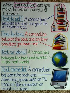 Help your students understand the difference between Text to Text, Text to Self, Text to World, and Text to Media. This is a great anchor chart to display in your classroom. by carrie Reading Lessons, Reading Strategies, Reading Skills, Teaching Reading, Reading Comprehension, Guided Reading, Learning Log, Reading Passages, Close Reading