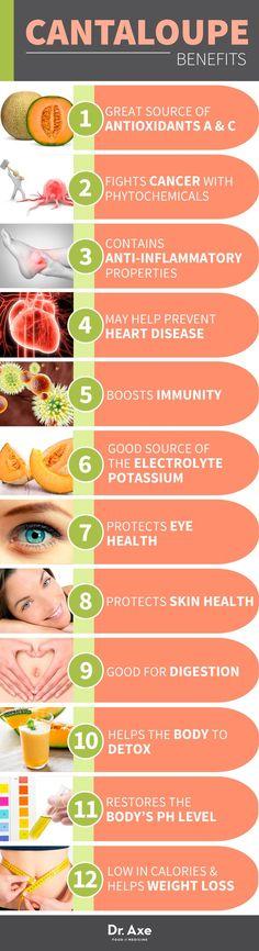 Cantaloupe Benefits  http://www.draxe.com #health #holistic #natural