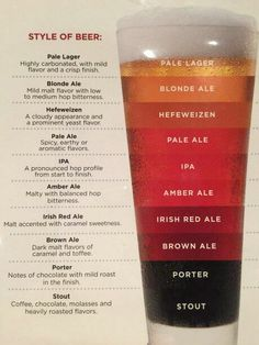 Styles of beer