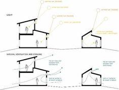 homeworld passive solar gain