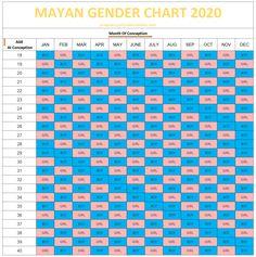 Chinese Gender Calendar 2020 in 2020   Chinese calendar ...