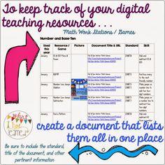 Organizing Digital Teaching Materials