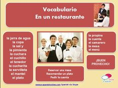 A1. VOCABULARIO DE UN RESTAURANTE.