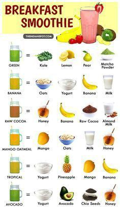 Delicious, Easy-To-Make Smoothies For Rapid Weight Loss, Increased Energy, Incredible Health! #smoothiediet #smoothierecipes #weightlosssmoothies #smoothieideas #smoothielife Healthy Breakfast Smoothies, Healthy Snacks, Breakfast Recipes, Healthy Recipes, Morning Smoothies, Juice Recipes, Breakfast Ideas, Detox Breakfast, Dinner Recipes