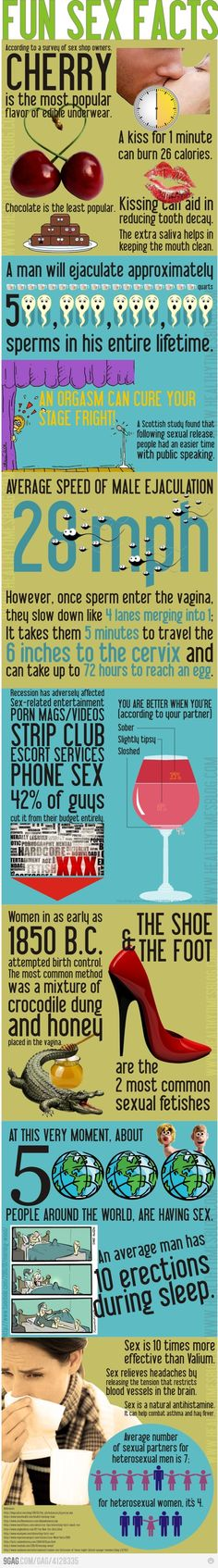 Fun sex facts! Not sure where to pin this but I thought some of it was actually interesting.
