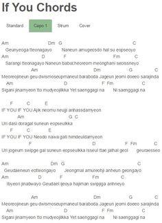if you ukulele chords - Google Search