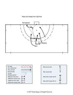 Fi hockey: short corners
