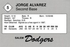 1989 Salem Dodgers Team Issue #5 Jorge Alvarez Back