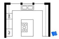 Kitchens with islands - U shape