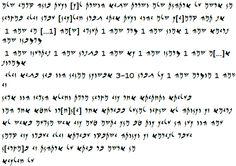 Antik Mısırca, Eski Aramice, Eski Farsça, Hititçe ve Eski Yunanca Metinler: Çukurovalılarla ilgili Mevzu - Arşm Mektupları – TAD A6.7