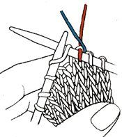 Weave in ends as you go!   Knitting Tips and Tricks - Knitting Daily