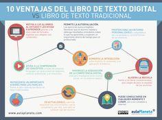 Hola: Una infografía sobre Libro de texto digital vs libro de texto tradicional. Vía Un saludo