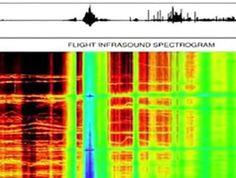 Spazio: registrati dei suoni misteriosi a 36 Km dalla Terra. Lo stupore della Nasa [AUDIO]. Per rendere questo suono percepibile all'orecchio umano è stato  necessario lavorarci perchè altrimenti non sarebbe stato possibile  ascoltarlo.