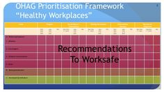 occupational-health-advisory-group-update-8-638.jpg (638×359)