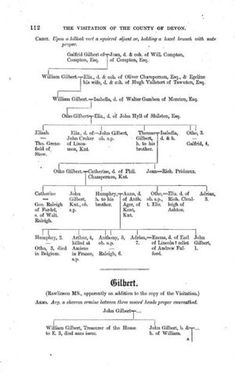 Image of Geoffrey Gilbert, William Gilbert, Otys Gilbert, William Gilbert,. Free Family Tree, Devon, Digital Image, Family Tree Free
