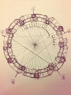 """...the so-called ""Coltrane circle,"" which resembles what any musician will recognize as the ""Circle of Fifths,"" but incorporates Coltrane's own innovations. Coltrane gave the drawing to saxophonist and professor Yusef Lateef in 1967, who included it in his seminal text, Repository of Scales and Melodic Patterns."""