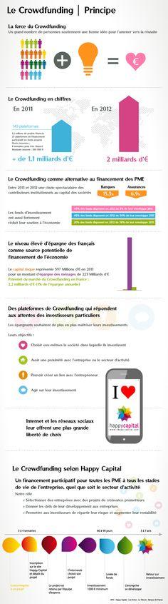 #crowdfunding crowdsourcing crowdfunding
