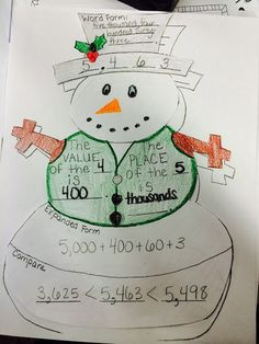Second grade on pinterest learning resources 2nd grades and
